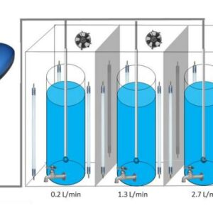 Optimization for cultivation of microalgae